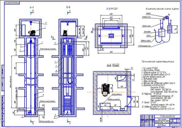 Проектирование лифта №2