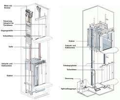 Проектирование шахты лифта №1